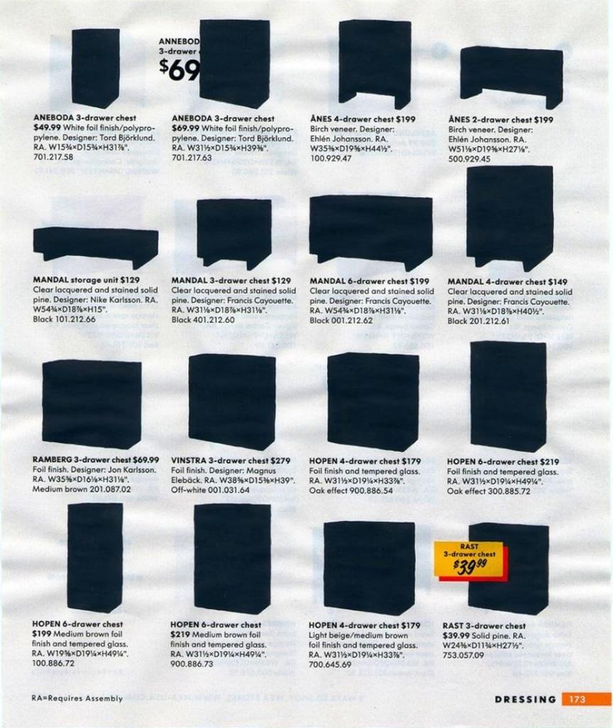 acrylique sur support imprimé (catalogue Ikea USA 2008), exposition Home, Mudam