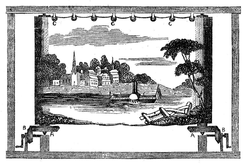 Mécanisme du panorama mobile du Mississippi attribué à John Banvard, 1846