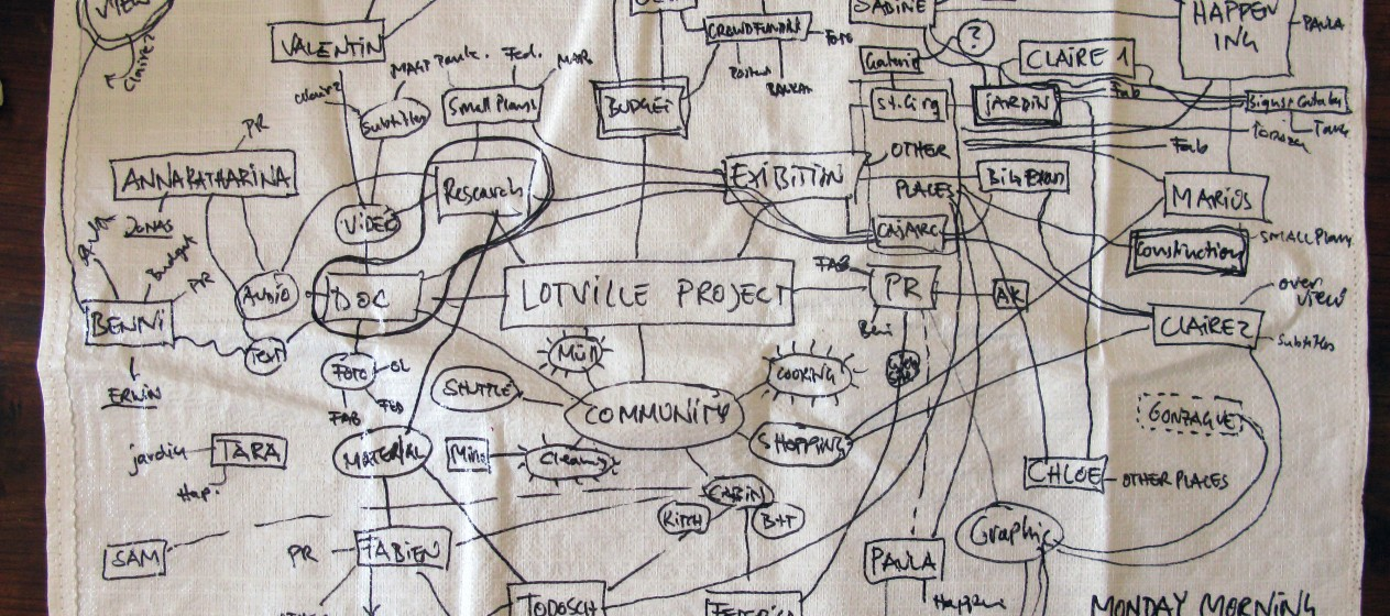 Plan Projektstruktur